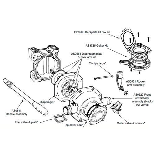 MK5 REPARATIESET HENDERSON  AK8050