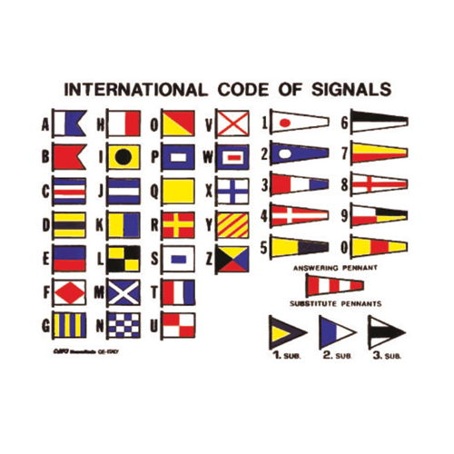 Internat. Code of Signals Chart, m